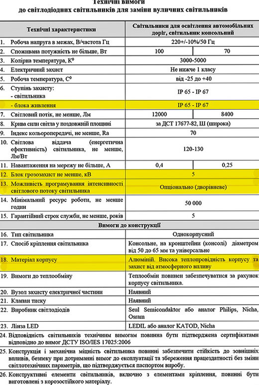161025scr-tu-1