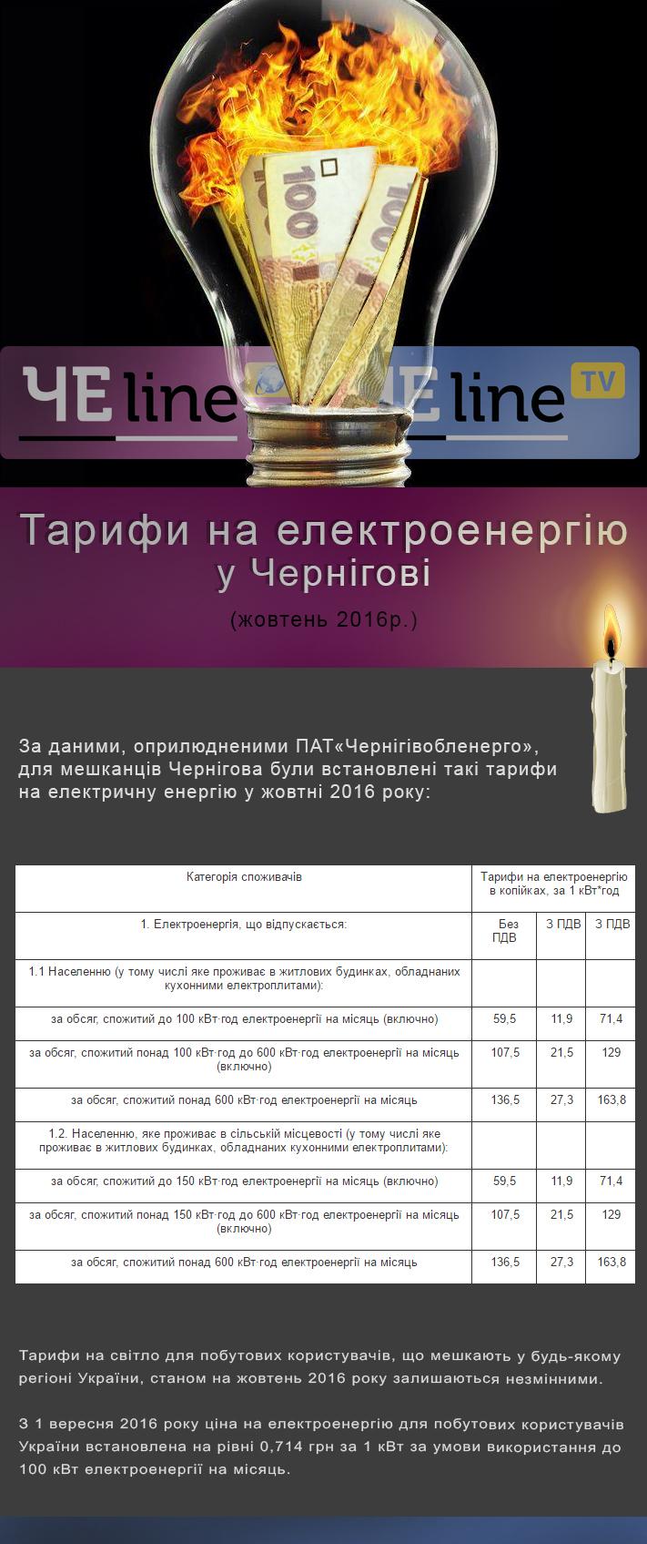 tarifi-na-svet-zhovten