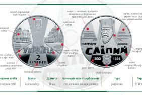 Coin_series_Vydatni_osobystosti_Ukrainy_Josyf_Slipyj