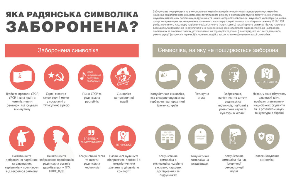 zaboronena_simvolika[1]