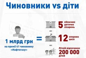 Премii_Нафтогаз