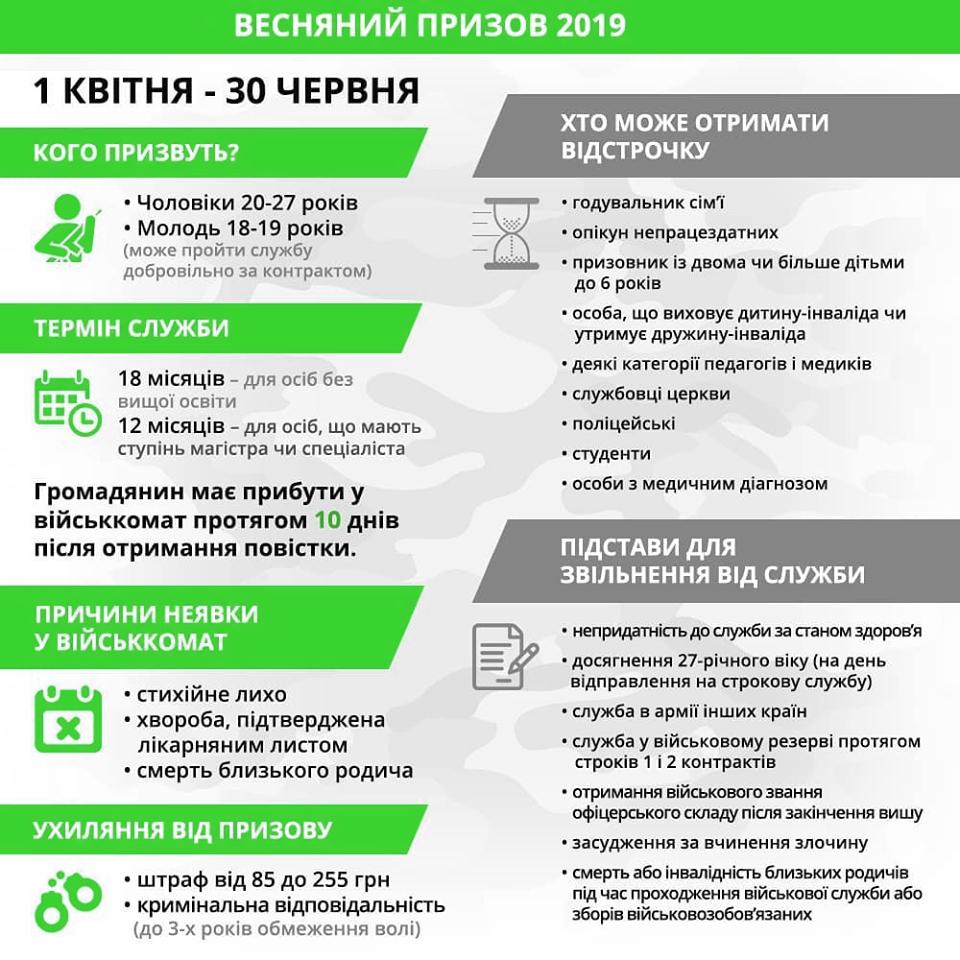 2019_04_02_pruzov_
