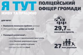 2019_05_28_police_2-e1559073414183