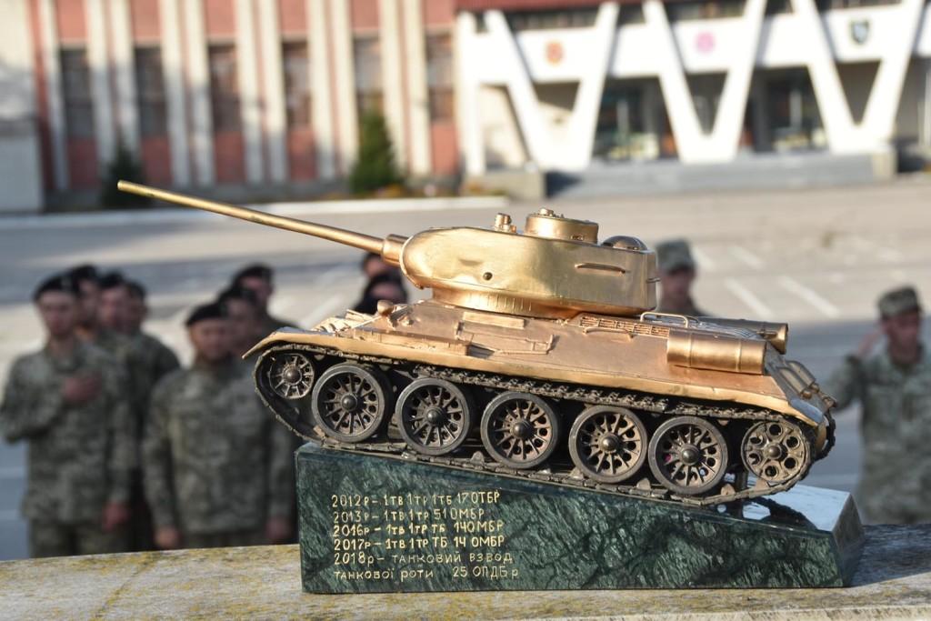 У Гончарівському змагаються кращі танкісти (Фото)