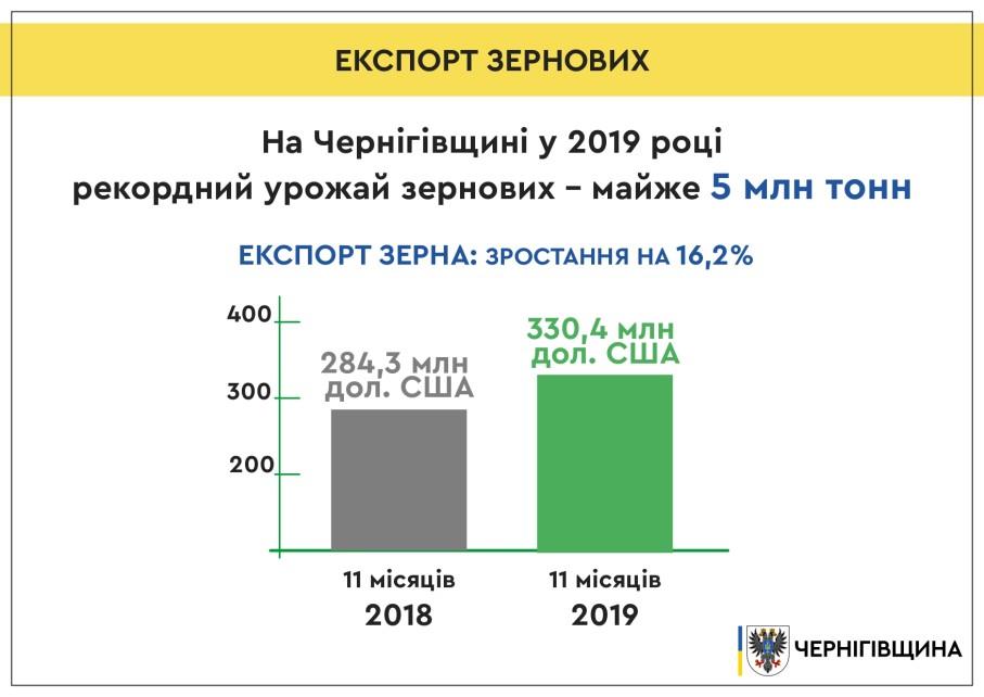 2020_02_17_zernovi_1