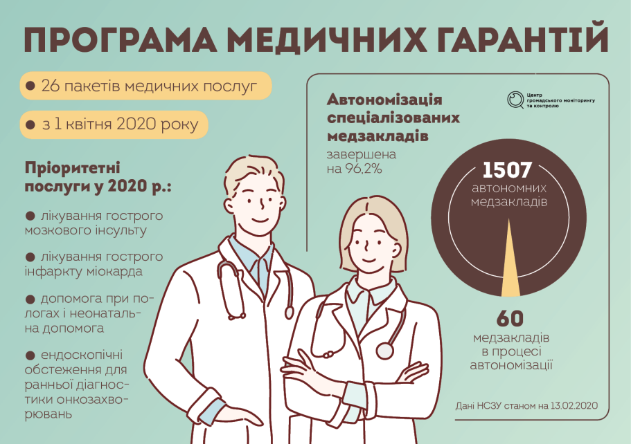 garantii_ua