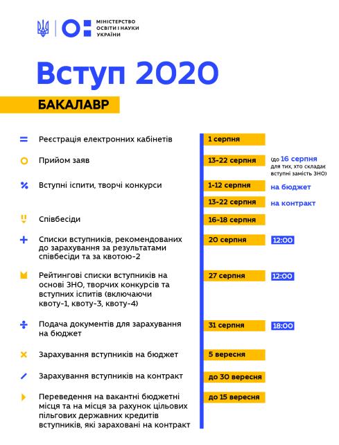 2020bak-01-2