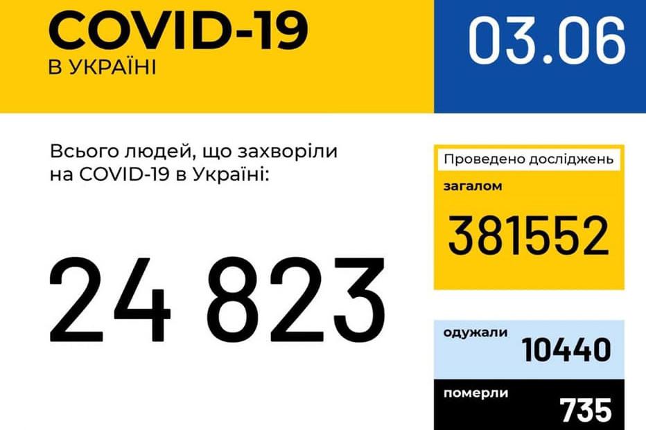 2020-06-03_095441