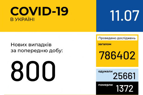 2020-07-11_102119