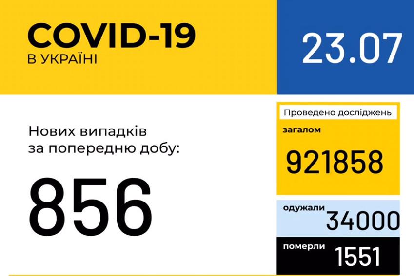 2020-07-23_103301