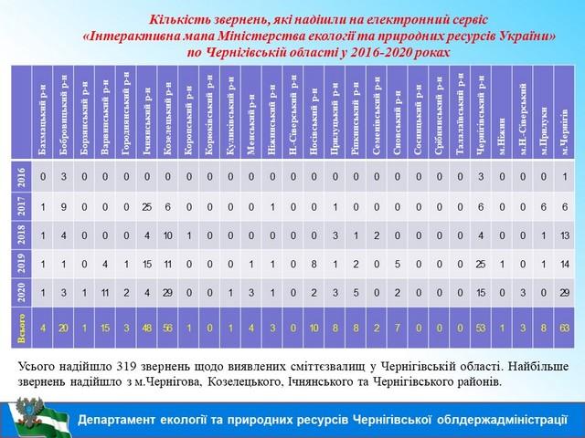 2020_07_31_narada smittyezvalischa_01