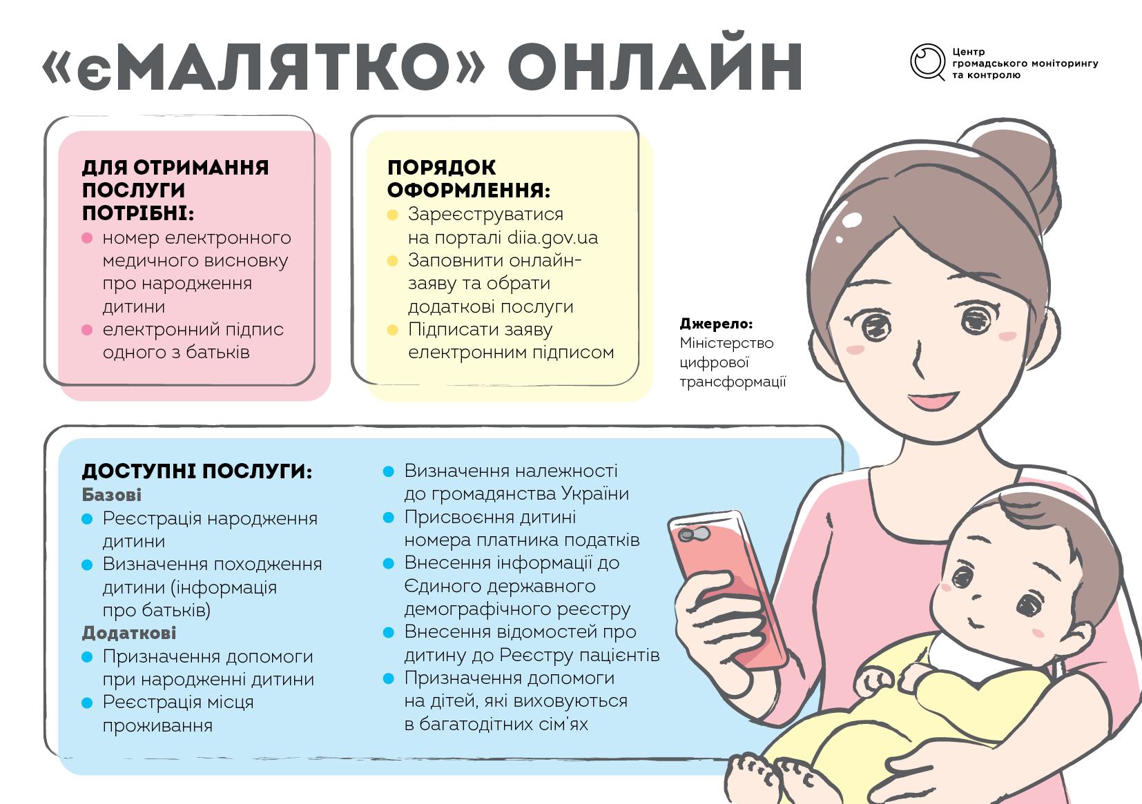 emalyatko_ukr