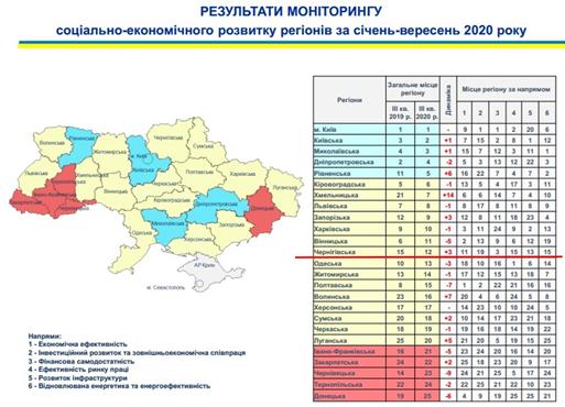 2020_12_23_rezultaty monitoringu