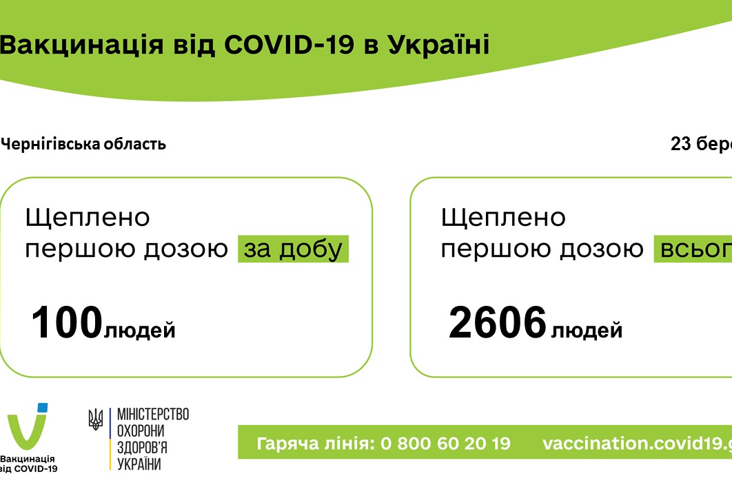 164528821_3584697644975236_785926314046943279_o