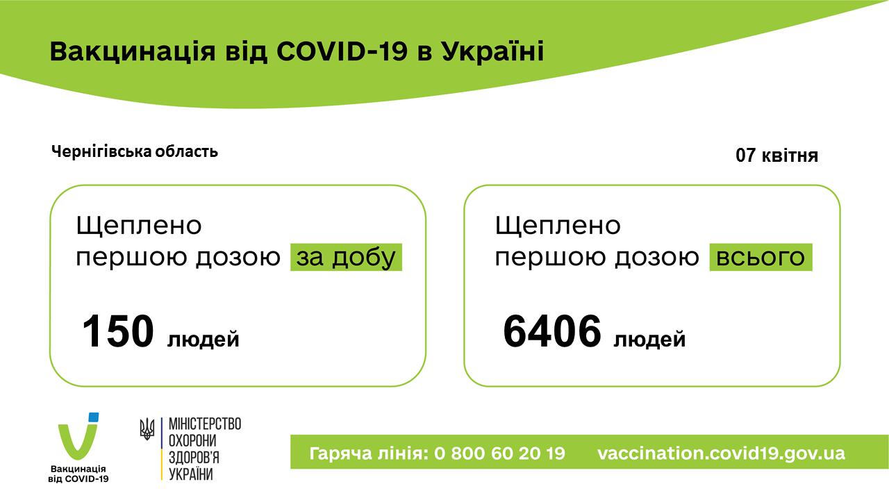 07_04_2021_vakcunacia
