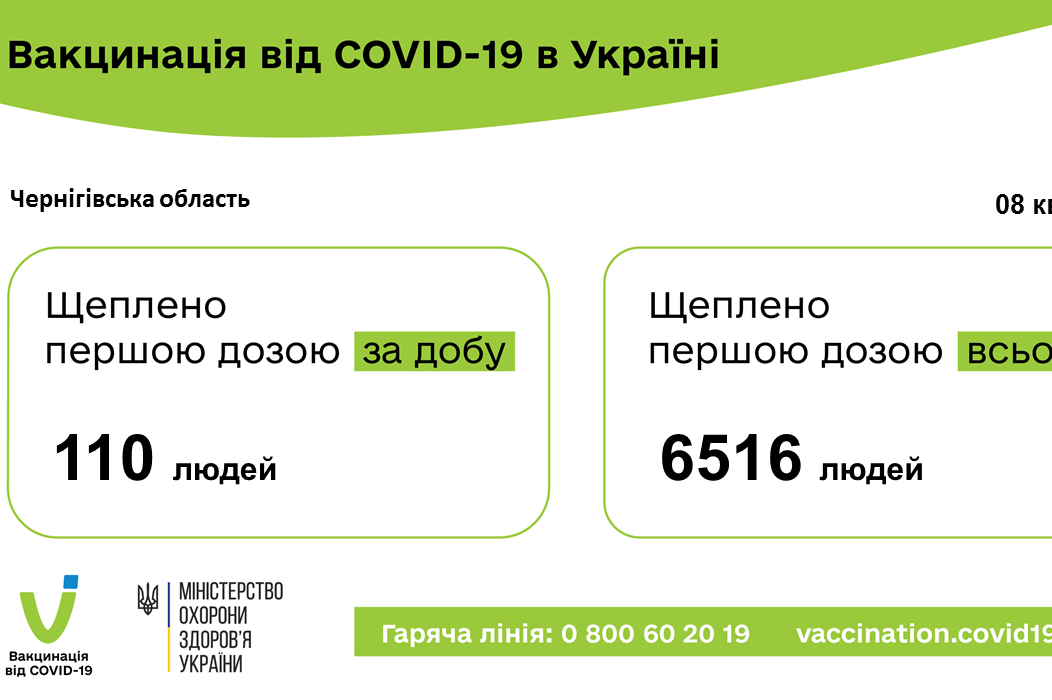 08_04_2021_vakcuna