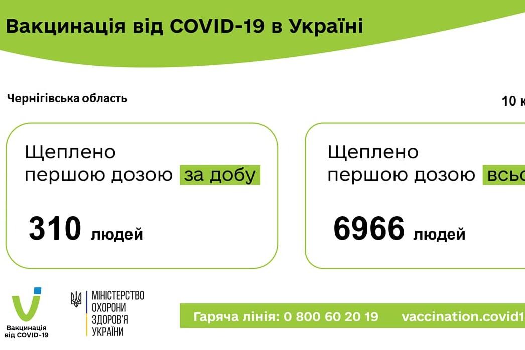 10_04_2021_vakcuna