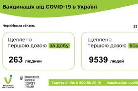 2021_04_23_vakcinaciya_1