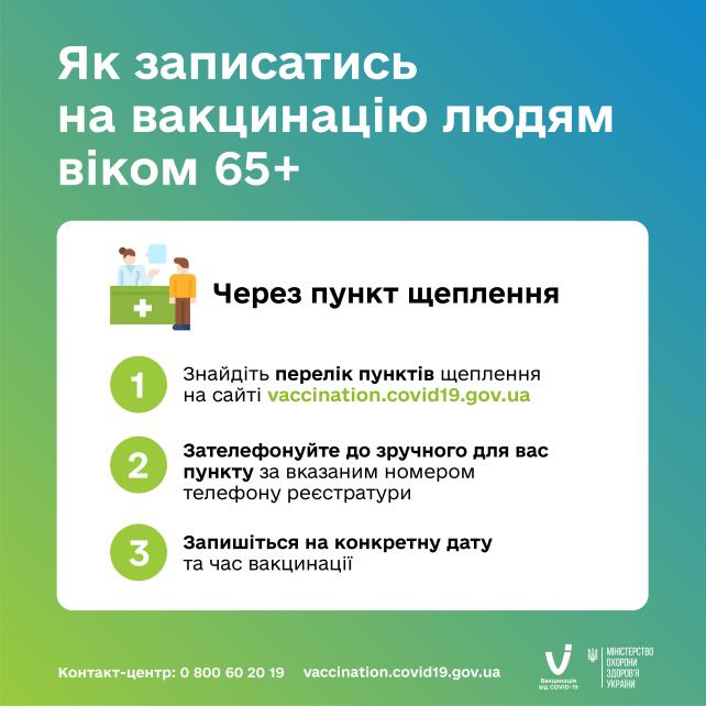 vaccination stages 65+ punkt scheplennia