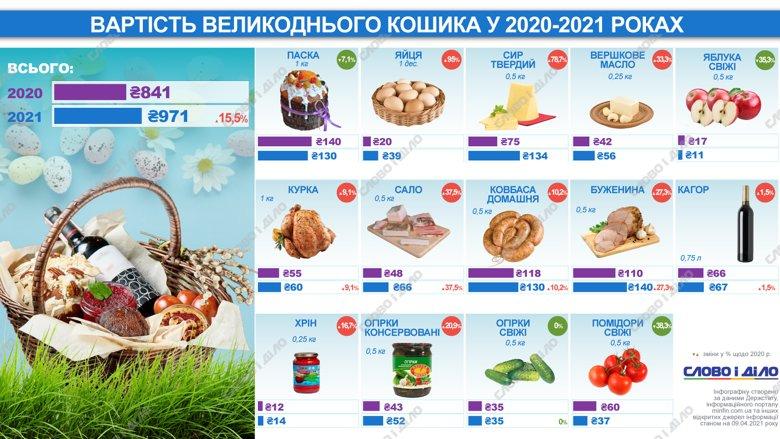 velykodnij-koshyk-2021_ru_normal