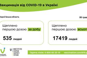 06.05.2021_vakcuna