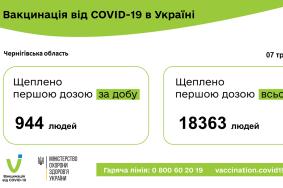 07.052021_vakcuna1 (2)