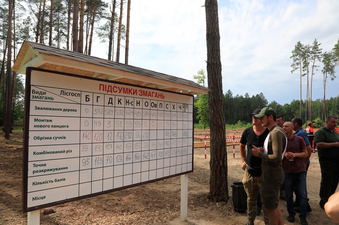 На Чернігівщині відбулися традиційні обласні змагання вальників лісу (Фото)