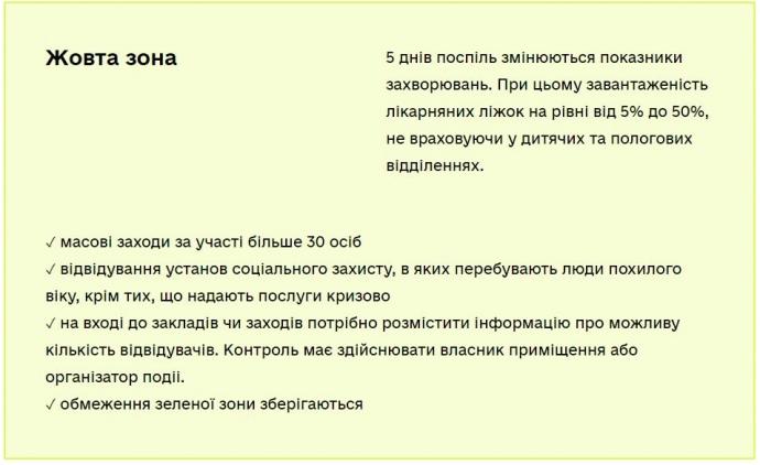 cb55c38-zhovta-zona-obmezhennya